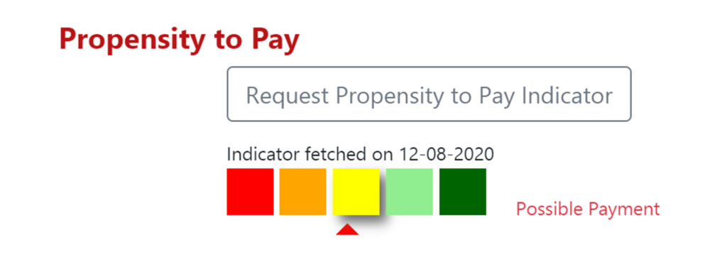 Propensity to Pay